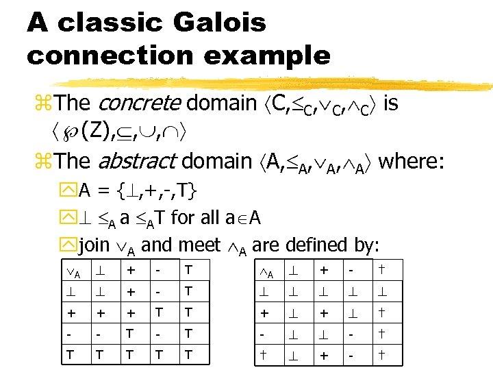 A classic Galois connection example z. The concrete domain C, C, C, C is