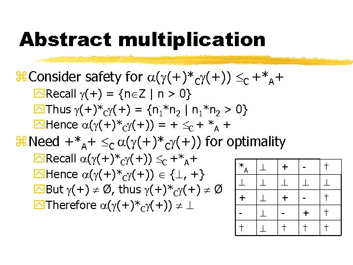 Abstract multiplication z Consider safety for ( (+)*C (+)) C +*A+ y. Recall (+)