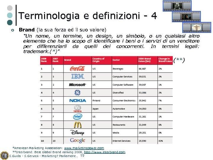 Terminologia e definizioni - 4 ¢ Brand (la sua forza ed il suo valore)