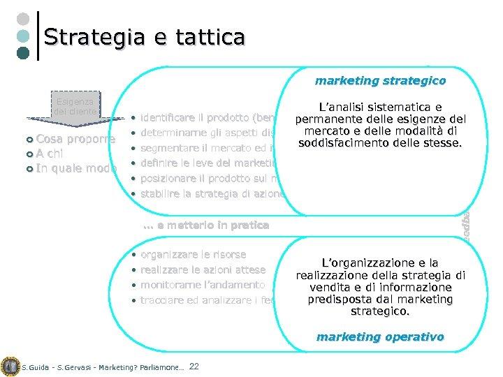 Strategia e tattica marketing strategico ¢ Cosa ¢A proporre chi ¢ In quale modo
