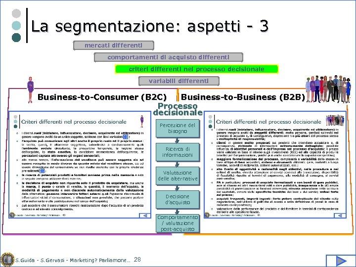 La segmentazione: aspetti - 3 mercati differenti comportamenti di acquisto differenti criteri differenti nel