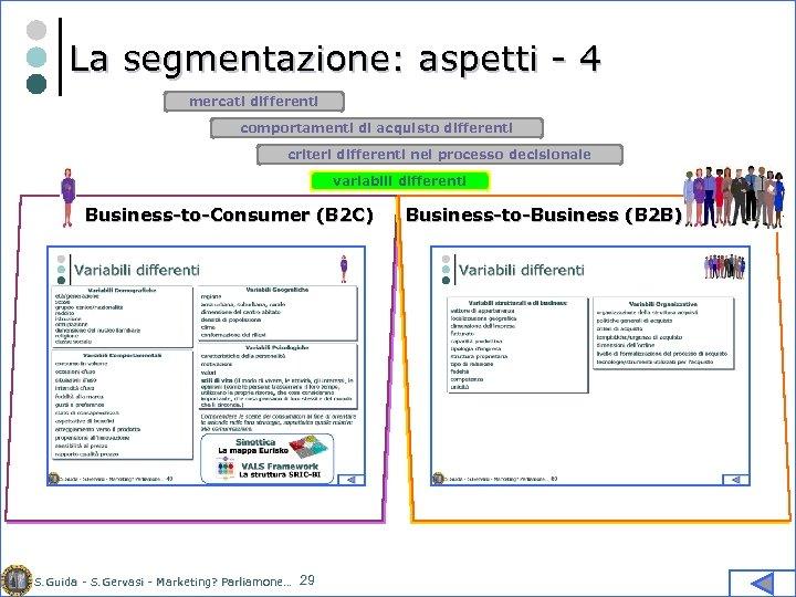 La segmentazione: aspetti - 4 mercati differenti comportamenti di acquisto differenti criteri differenti nel