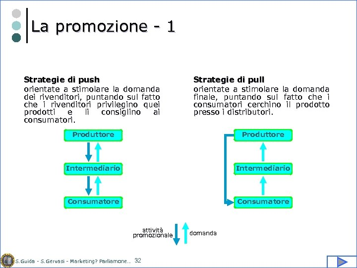 La promozione - 1 Strategie di push orientate a stimolare la domanda dei rivenditori,
