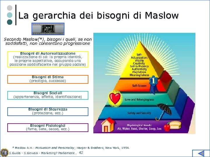 La gerarchia dei bisogni di Maslow Secondo Maslow(*), bisogni i quali, se non soddisfatti,
