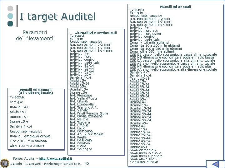 I target Auditel Parametri dei rilevamenti Mensili ed annuali (a livello regionale) Tv accesi