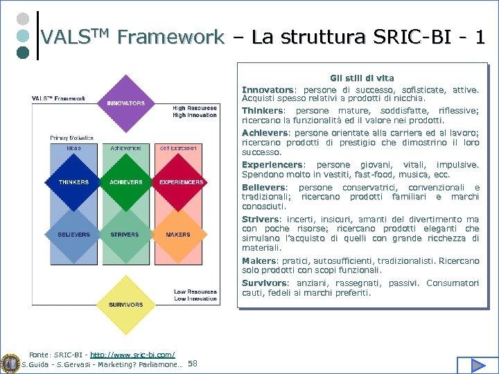 VALSTM Framework – La struttura SRIC-BI - 1 Gli stili di vita Innovators: persone