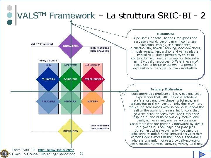 VALSTM Framework – La struttura SRIC-BI - 2 Resources A person's tendency to consume