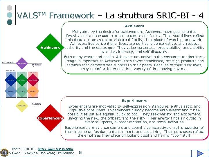VALSTM Framework – La struttura SRIC-BI - 4 Achievers Motivated by the desire for