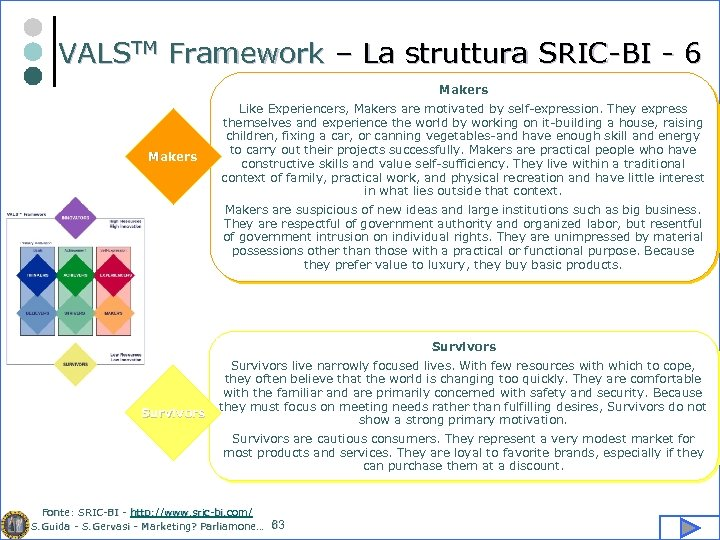 VALSTM Framework – La struttura SRIC-BI - 6 Makers Like Experiencers, Makers are motivated