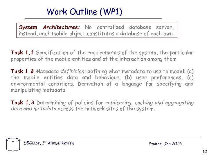 Work Outline (WP 1) System Architectures: No centralized database server, instead, each mobile object