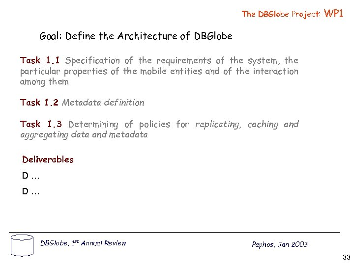 The DBGlobe Project: WP 1 Goal: Define the Architecture of DBGlobe Task 1. 1