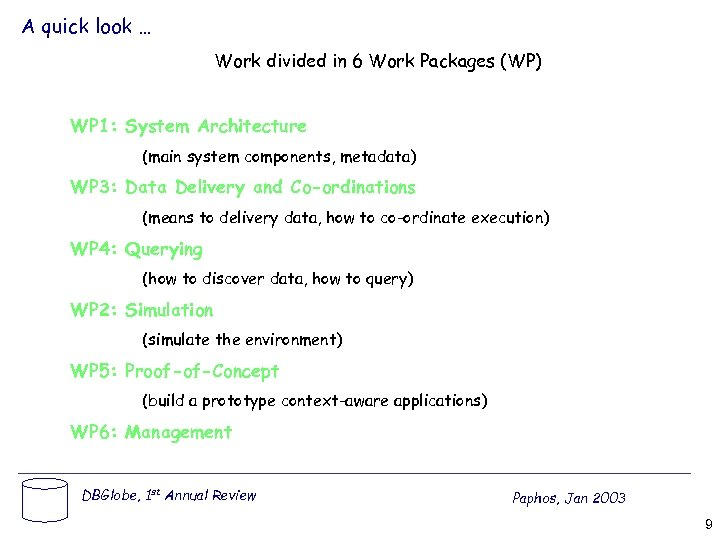 A quick look … Work divided in 6 Work Packages (WP) WP 1: System
