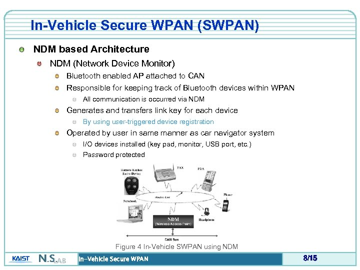 In-Vehicle Secure WPAN (SWPAN) NDM based Architecture NDM (Network Device Monitor) Bluetooth enabled AP