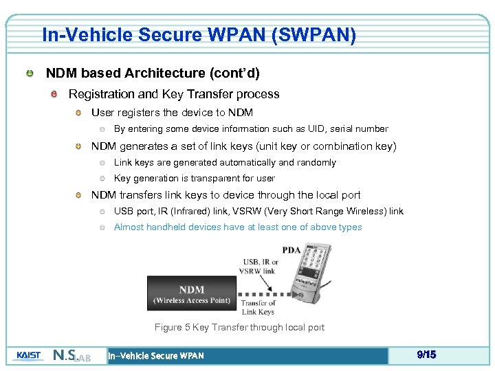 In-Vehicle Secure WPAN (SWPAN) NDM based Architecture (cont'd) Registration and Key Transfer process User