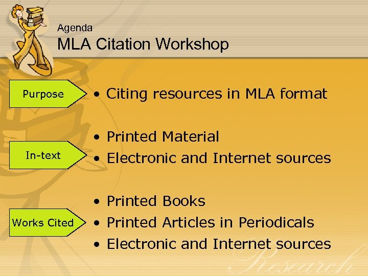 Agenda MLA Citation Workshop Purpose In-text Works Cited • Citing resources in MLA format