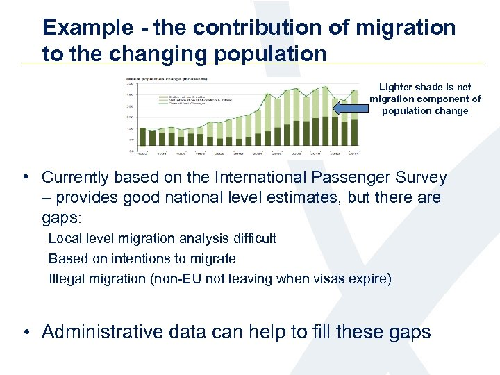 Example - the contribution of migration to the changing population Lighter shade is net