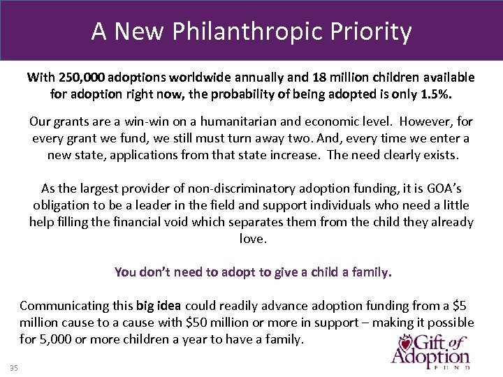 A New Philanthropic Priority With 250, 000 adoptions worldwide annually and 18 million children