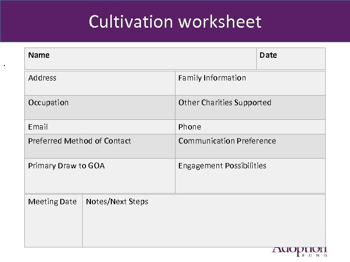 Cultivation worksheet. Name Date Address Family Information Occupation Other Charities Supported Email Phone Preferred
