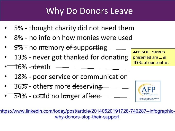 Why Do Donors Leave 44% of all reasons presented are … in 100% of