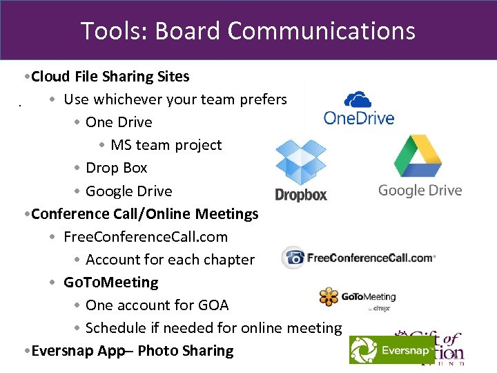 Tools: Board Communications • Cloud File Sharing Sites • Use whichever your team prefers.