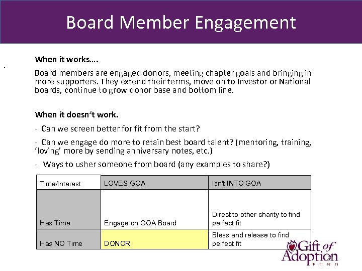 Board Member Engagement . When it works…. Board members are engaged donors, meeting chapter
