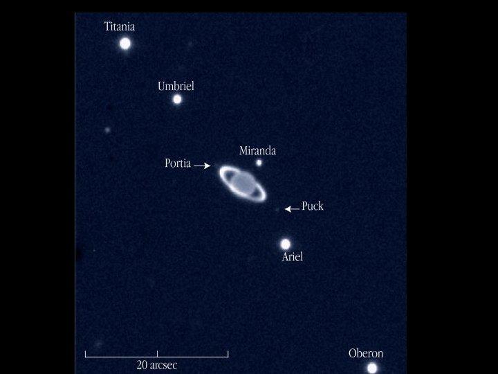 Uranus, rings in ir