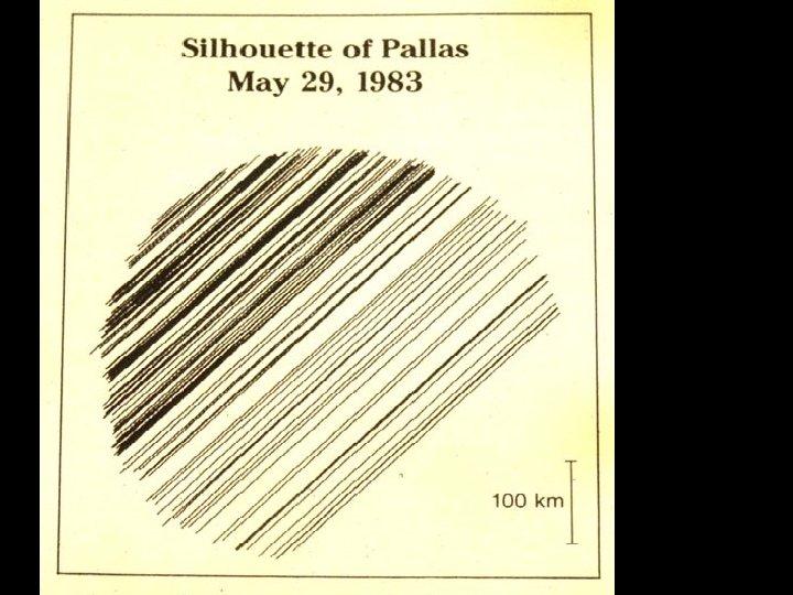 Pallas occultation