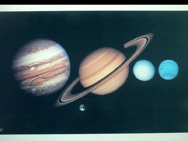 Jupiter, Saturn, Uranus, Neptune lineup