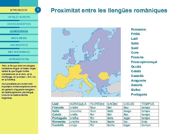PRESENTACIÓ INTRODUCCIÓ CATALÀ I EUROPA 1 Les entre les romàniques El català, llengües romàniques