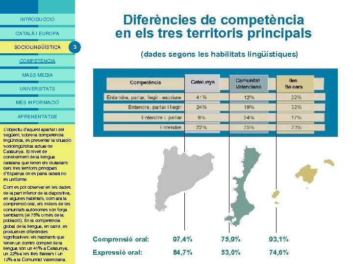 PRESENTACIÓ Diferències de competència en els tres territoris principals INTRODUCCIÓ CATALÀ I EUROPA SOCIOLINGÜÍSTICA