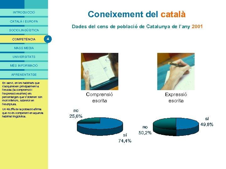 PRESENTACIÓ Coneixement del català INTRODUCCIÓ CATALÀ I EUROPA Dades del cens de població de