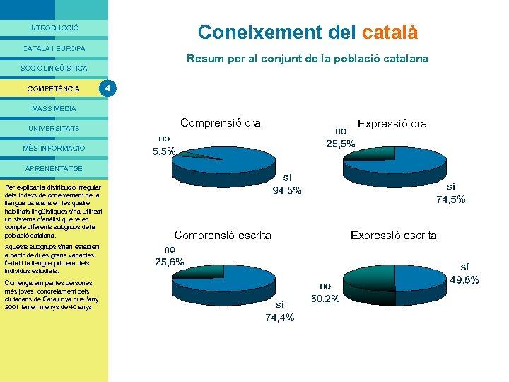 PRESENTACIÓ Coneixement del català INTRODUCCIÓ CATALÀ I EUROPA Resum per al conjunt de la