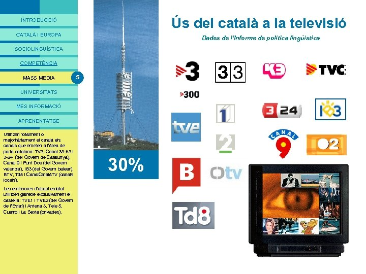 PRESENTACIÓ Ús del català a la televisió INTRODUCCIÓ CATALÀ I EUROPA Dades de l'Informe