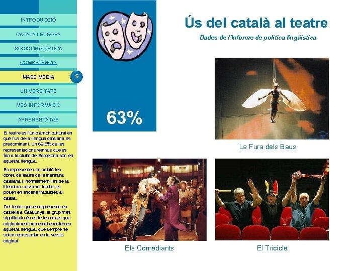 PRESENTACIÓ Ús del català al teatre INTRODUCCIÓ CATALÀ I EUROPA Dades de l'Informe de