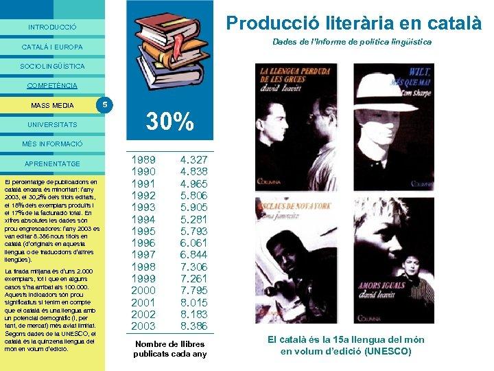 PRESENTACIÓ Producció literària en català INTRODUCCIÓ Dades de l'Informe de política lingüística CATALÀ I