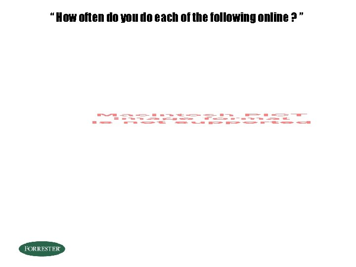 """"""" How often do you do each of the following online ? """""""