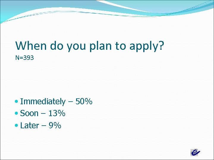 When do you plan to apply? N=393 Immediately – 50% Soon – 13% Later