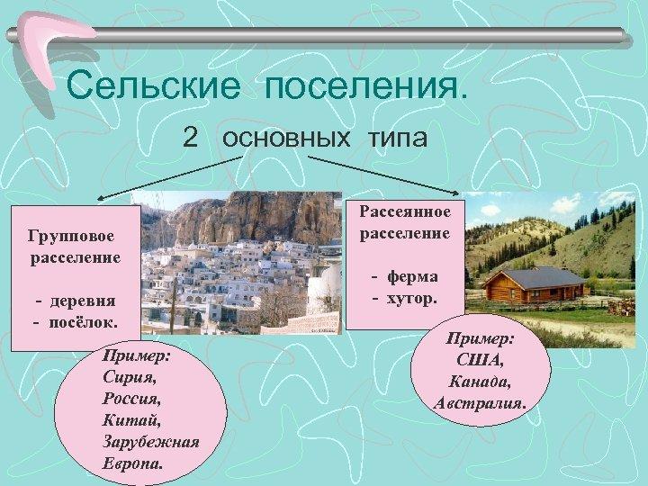 Сельские поселения. 2 основных типа Групповое расселение - деревня - посёлок. Пример: Сирия, Россия,