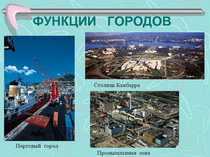 ФУНКЦИИ ГОРОДОВ Столица Канберра Портовый город Промышленная зона