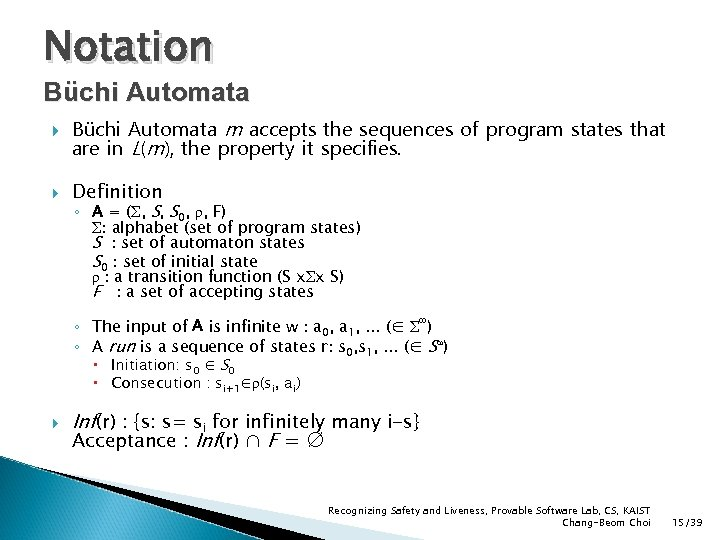 Notation Büchi Automata m accepts the sequences of program states that are in L(m),