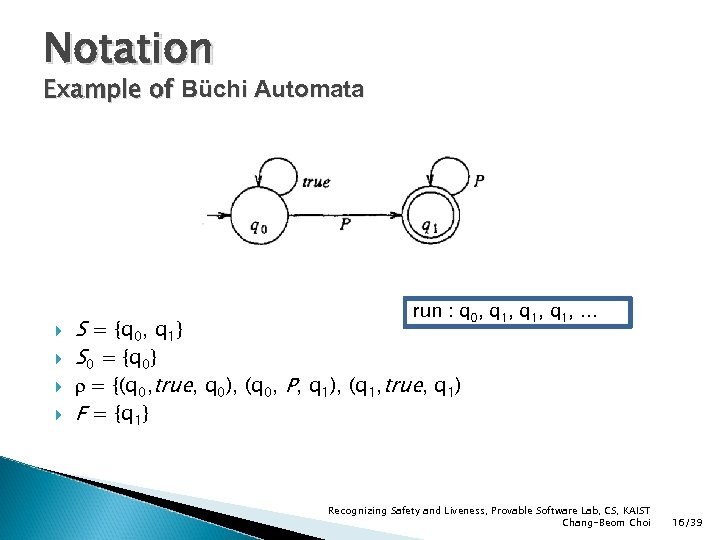 Notation Example of Büchi Automata run : q 0, q 1, … S =