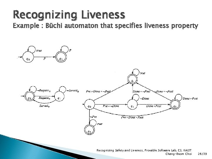 Recognizing Liveness Example : Büchi automaton that specifies liveness property Recognizing Safety and Liveness,