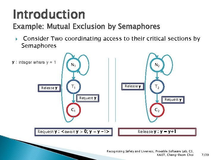 Introduction Example: Mutual Exclusion by Semaphores Consider Two coordinating access to their critical sections