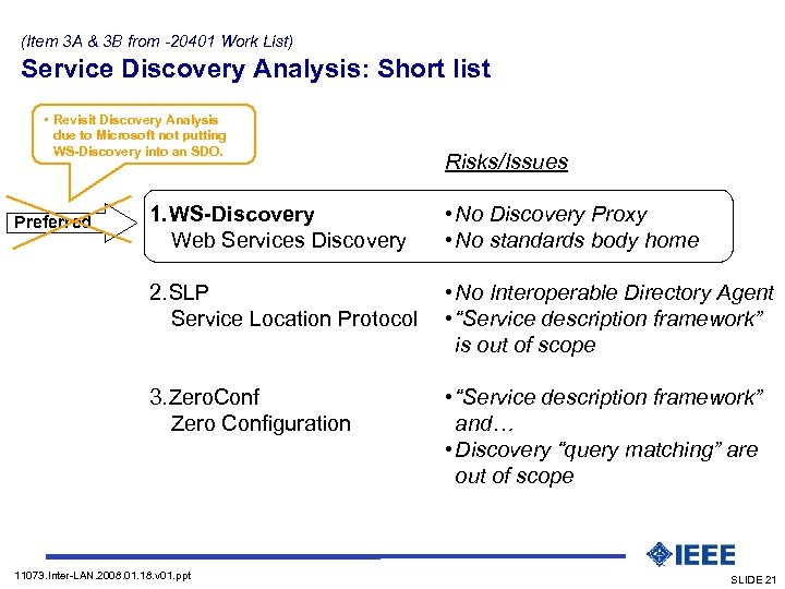 (Item 3 A & 3 B from -20401 Work List) Service Discovery Analysis: Short
