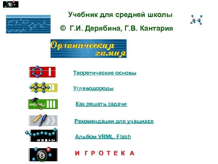 Учебник для средней школы © Г. И. Дерябина, Г. В. Кантария Теоретические основы Углеводороды