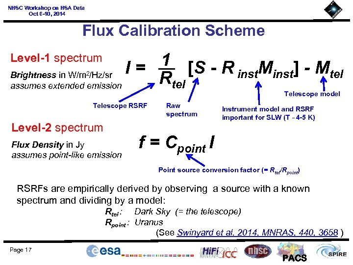 NHSC Workshop on HSA Data Oct 6 -10, 2014 Flux Calibration Scheme 1 [S