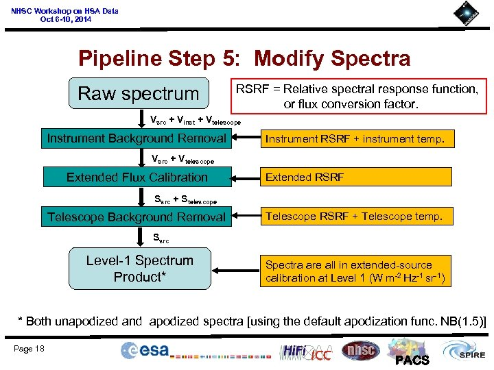 NHSC Workshop on HSA Data Oct 6 -10, 2014 Pipeline Step 5: Modify Spectra