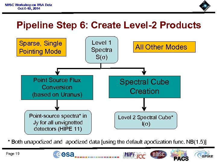 NHSC Workshop on HSA Data Oct 6 -10, 2014 Pipeline Step 6: Create Level-2