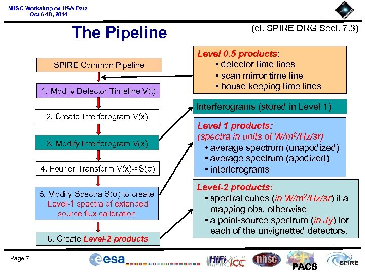 NHSC Workshop on HSA Data Oct 6 -10, 2014 The Pipeline SPIRE Common Pipeline