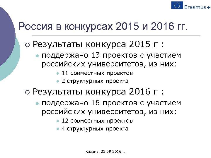 Россия в конкурсах 2015 и 2016 гг. ¡ Результаты конкурса 2015 г : l